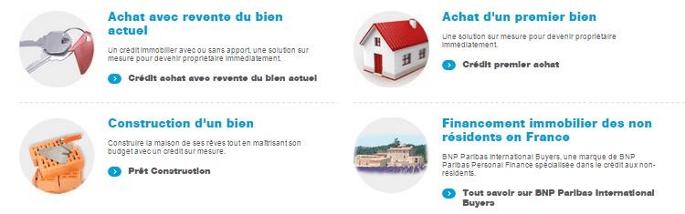 solution crédit immobilier Cetelem